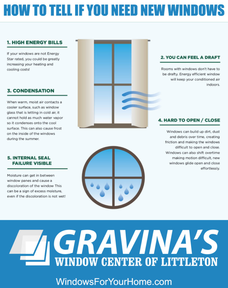 Increase Home Value Replacement Windows Signs You Need New
