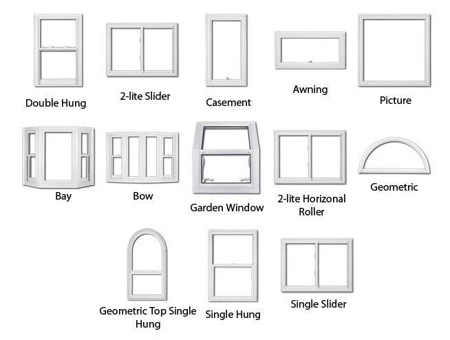What are the different window types for my home types for Window types names