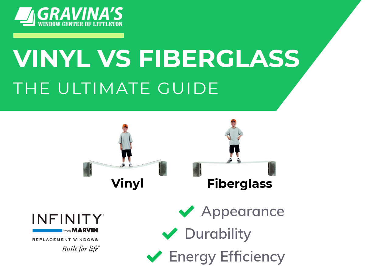 vinyl vs fiberglass windows vinyl vs fiberglass windows the ultimate guide to or