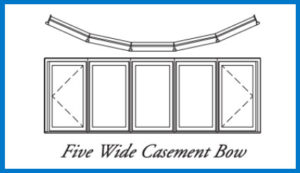 5 wide bow window